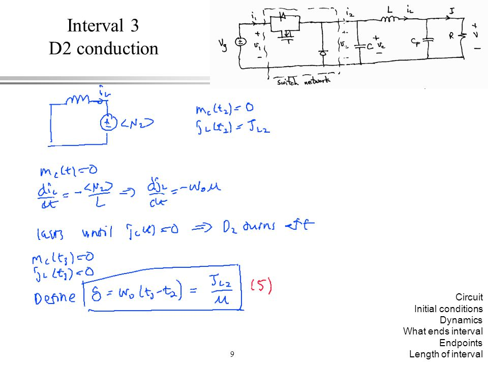 Interval 3 D2 conduction Circuit Initial conditions Dynamics