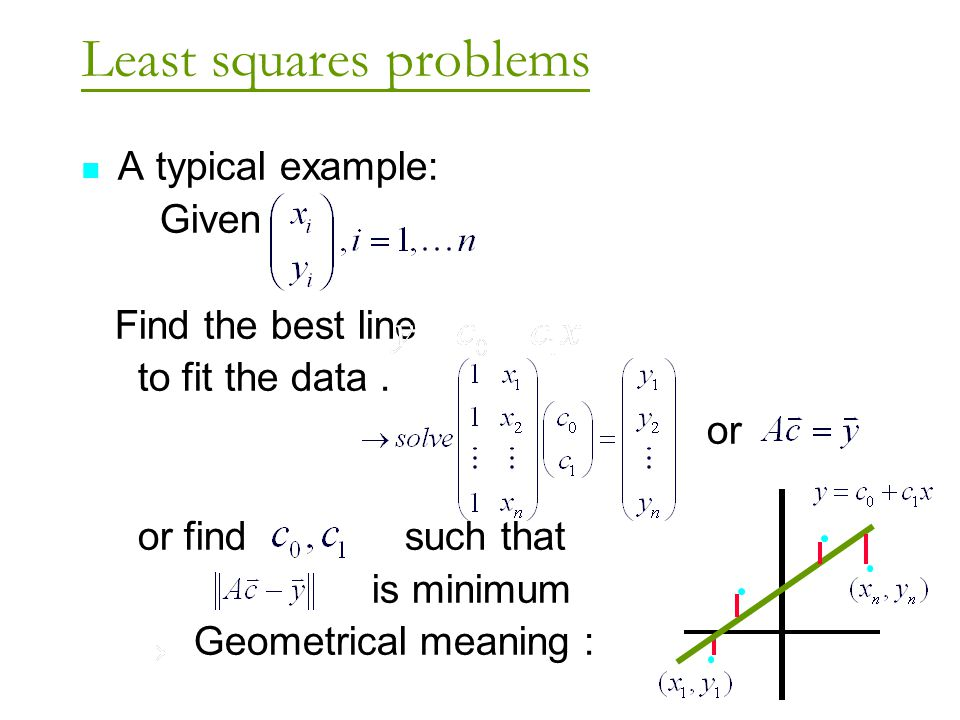 Least squares problems