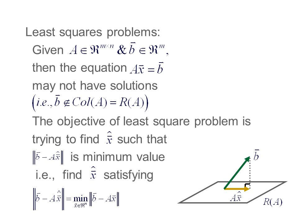 Least squares problems: