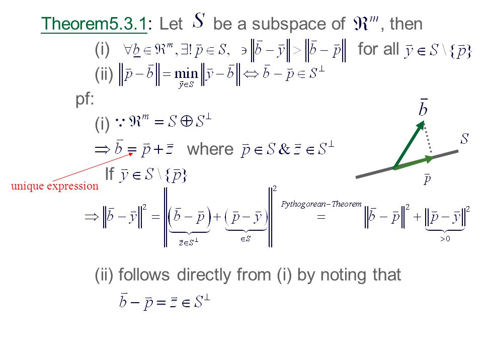 Theorem5.3.1: Let be a subspace of , then (i) for all (ii) pf: (i)