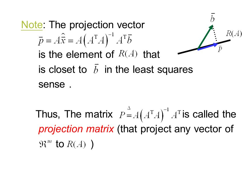 Note: The projection vector
