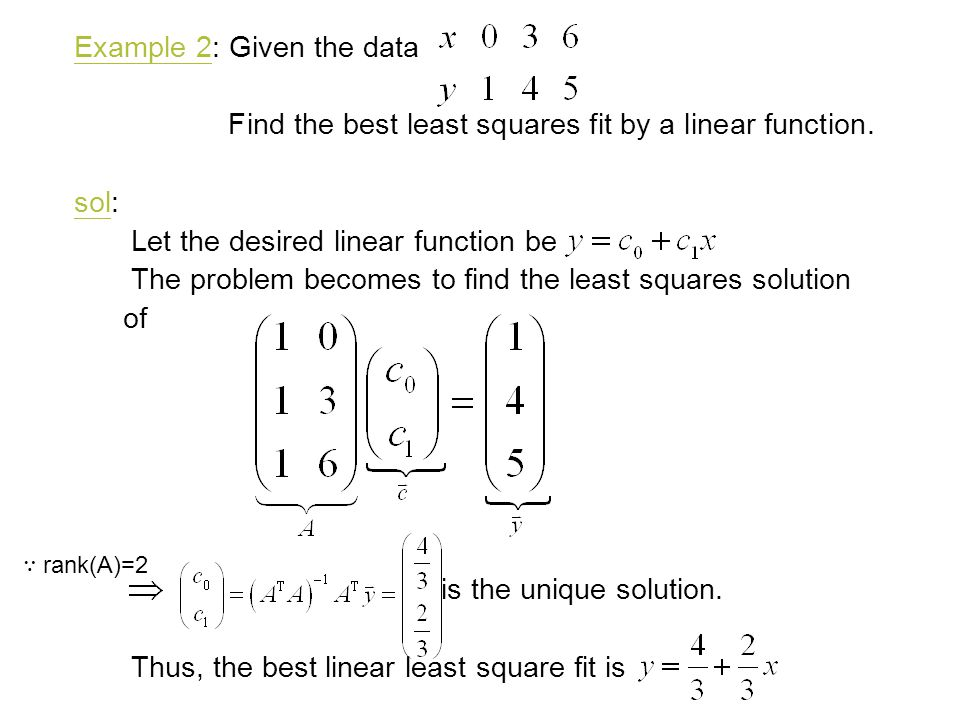 Example 2: Given the data