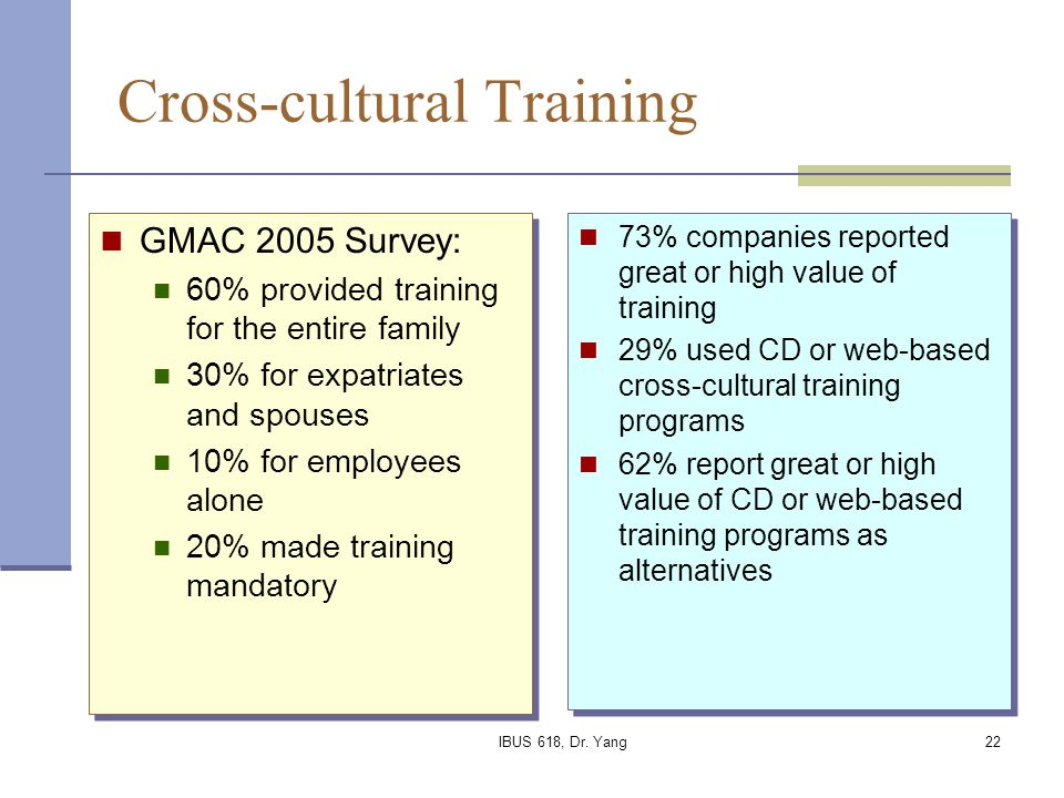 International Training and Development - ppt download