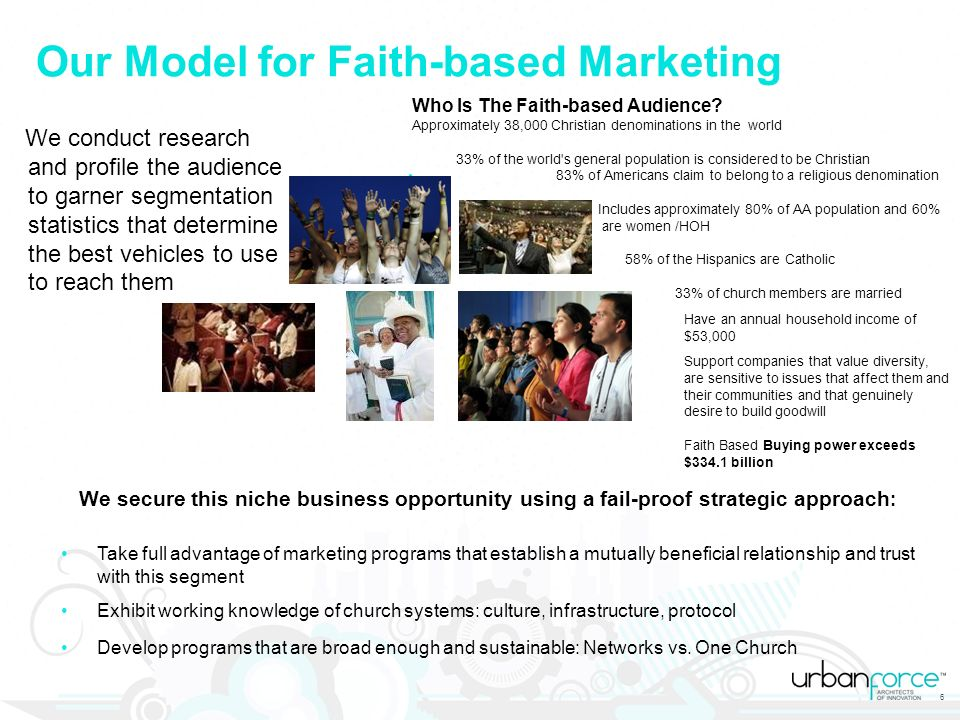 Our Model for Faith-based Marketing