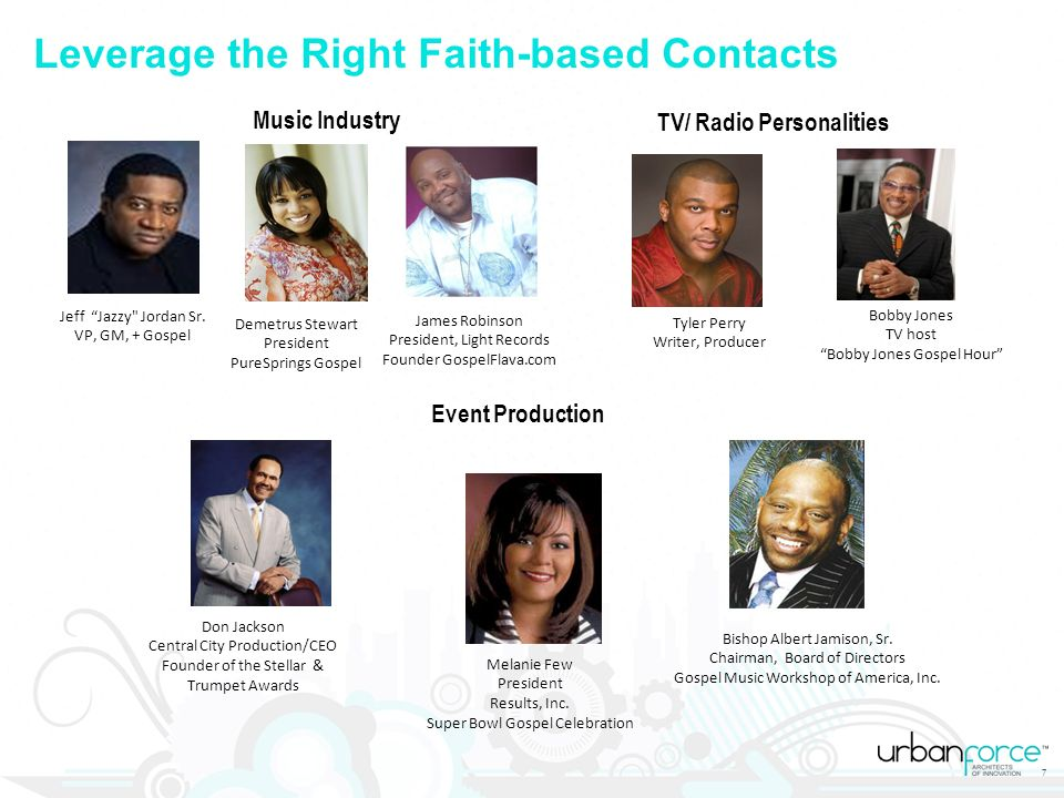 Leverage the Right Faith-based Contacts