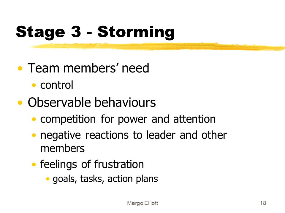 Stage 3 - Storming Team members' need Observable behaviours control