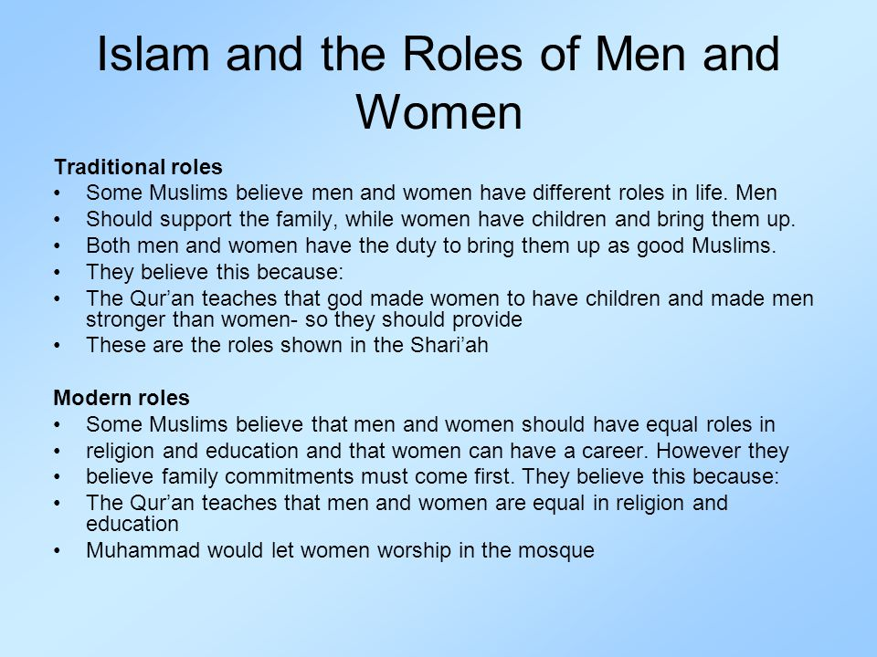 Islam and the Roles of Men and Women