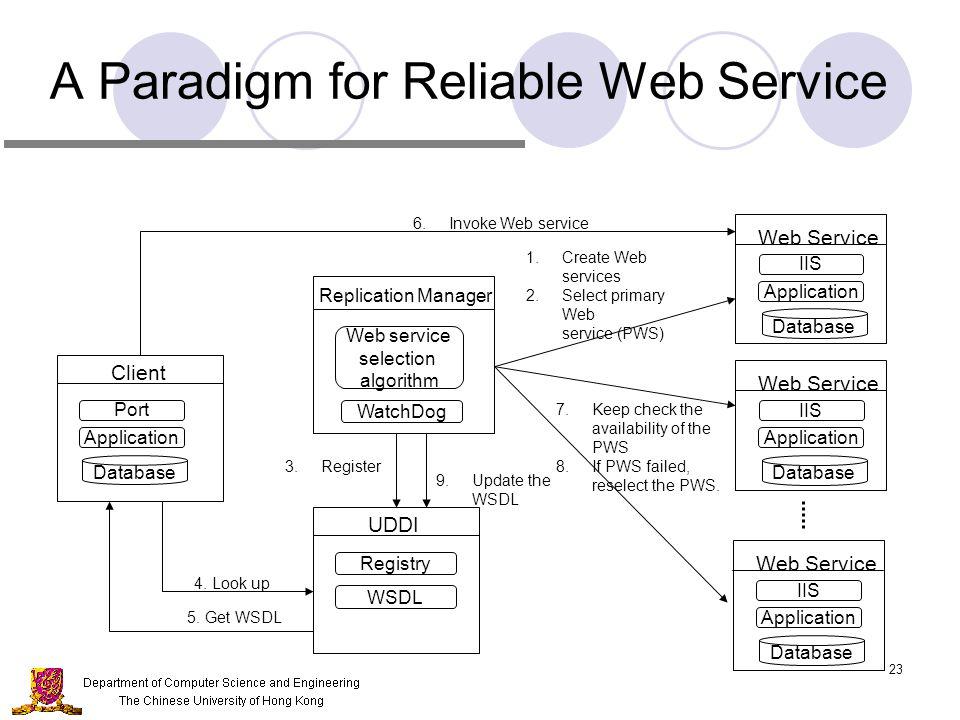 software reliability engineering a roadmap Software reliability engineering: a roadmap, 2007 article bibliometrics data  bibliometrics citation count: 41 downloads (cumulative):.