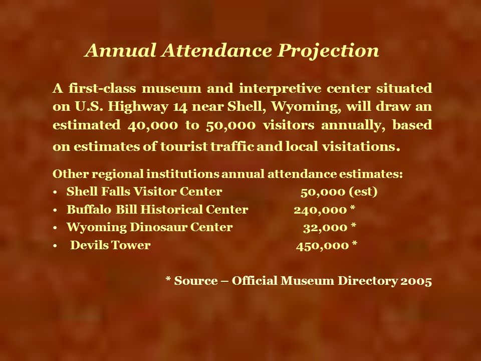 Annual Attendance Projection