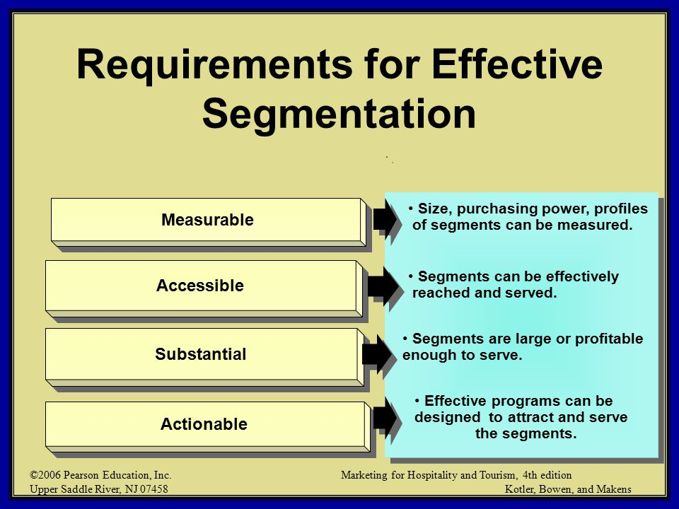 requirements for effective segmentation marketing essay Understand and appreciate the nature and scope of marketing and its role in  industry  2 essays from a choice of 3  requirements for effective segmentation.
