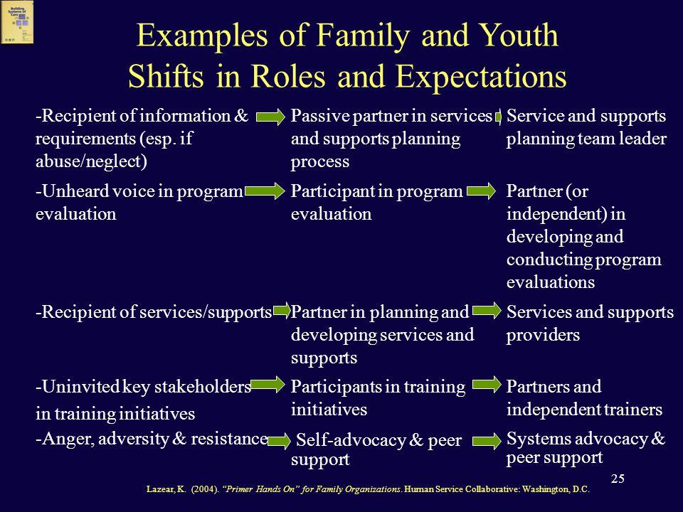 Primer Hands On Child Welfare Ppt Video Online Download