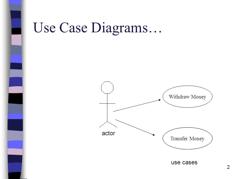 "use case diagram case study solutions Case study uml 1 case study on ""uml the main purpose of the use-case diagram is to help development teams visualize the functional requirements of."