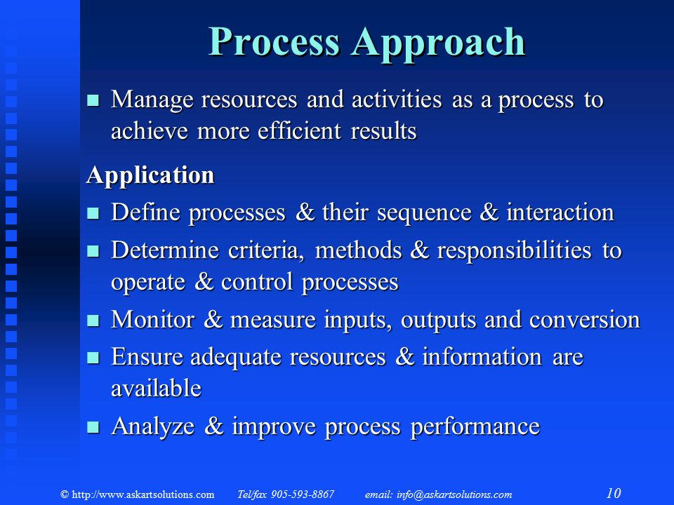 MANAGING BUSINESS ACTIVITIES TO ACHIEVE RESULTS ASSIGNMENT 1