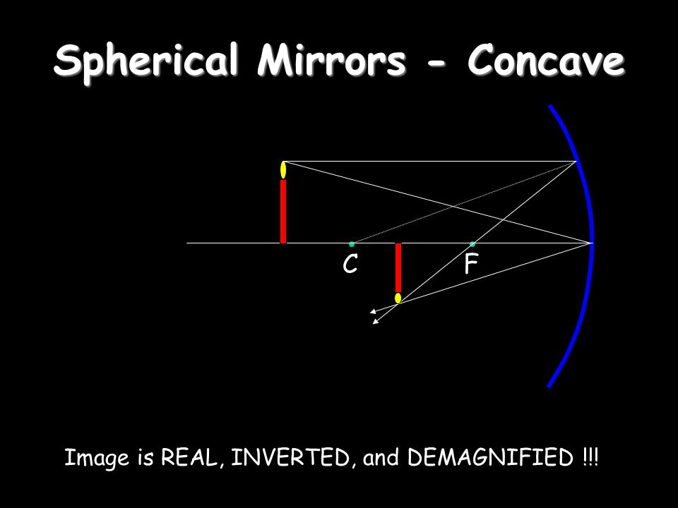 Spherical Mirrors - Concave