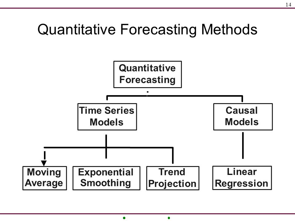 judgemental forecasting method Types of forecasting models qualitative methods – judgmental methods  forecasts generated subjectively by the forecaster educated guesses  quantitative.