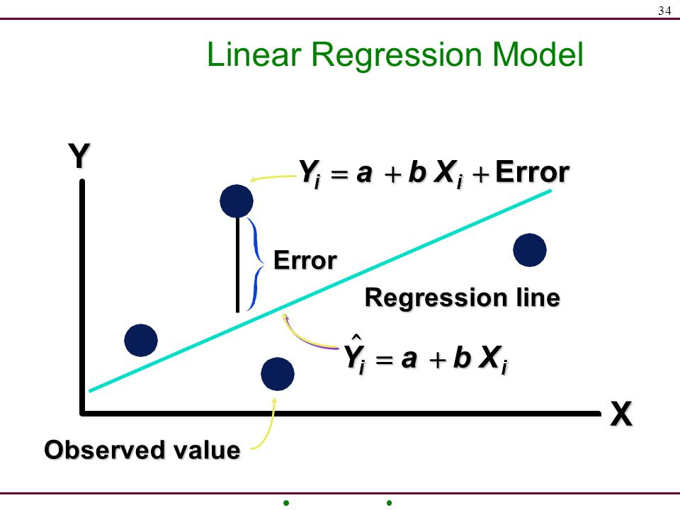 correlation coefficient problems and solutions pdf