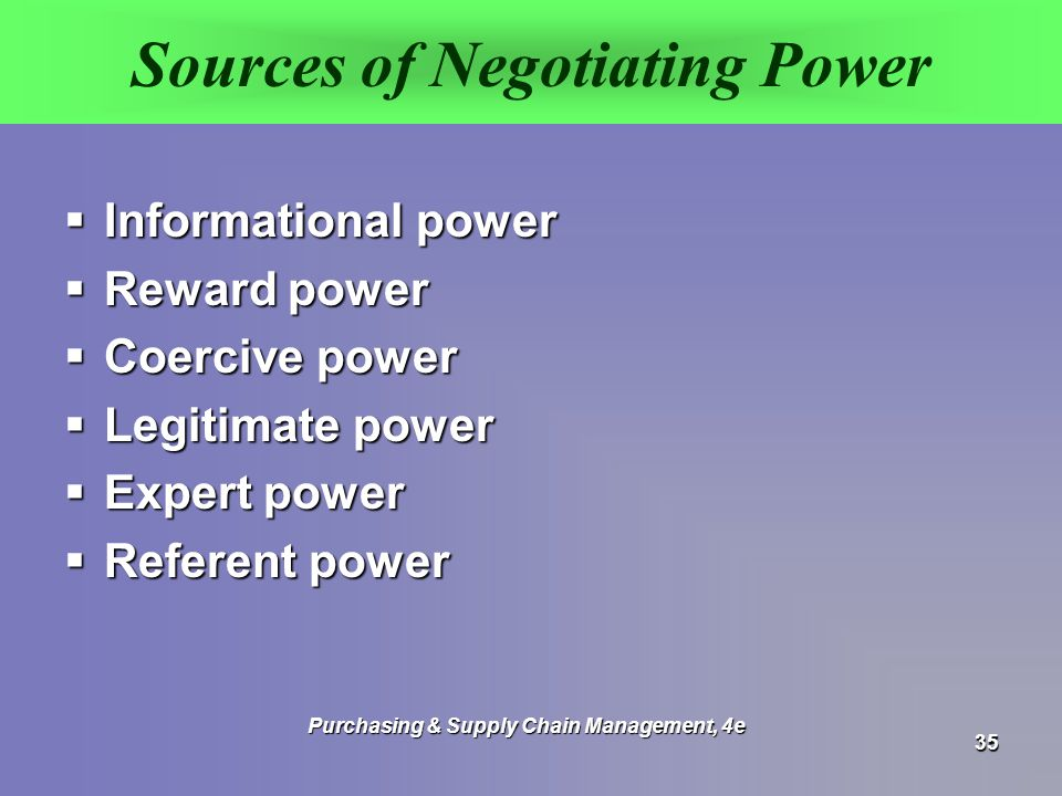 Sources of Negotiating Power