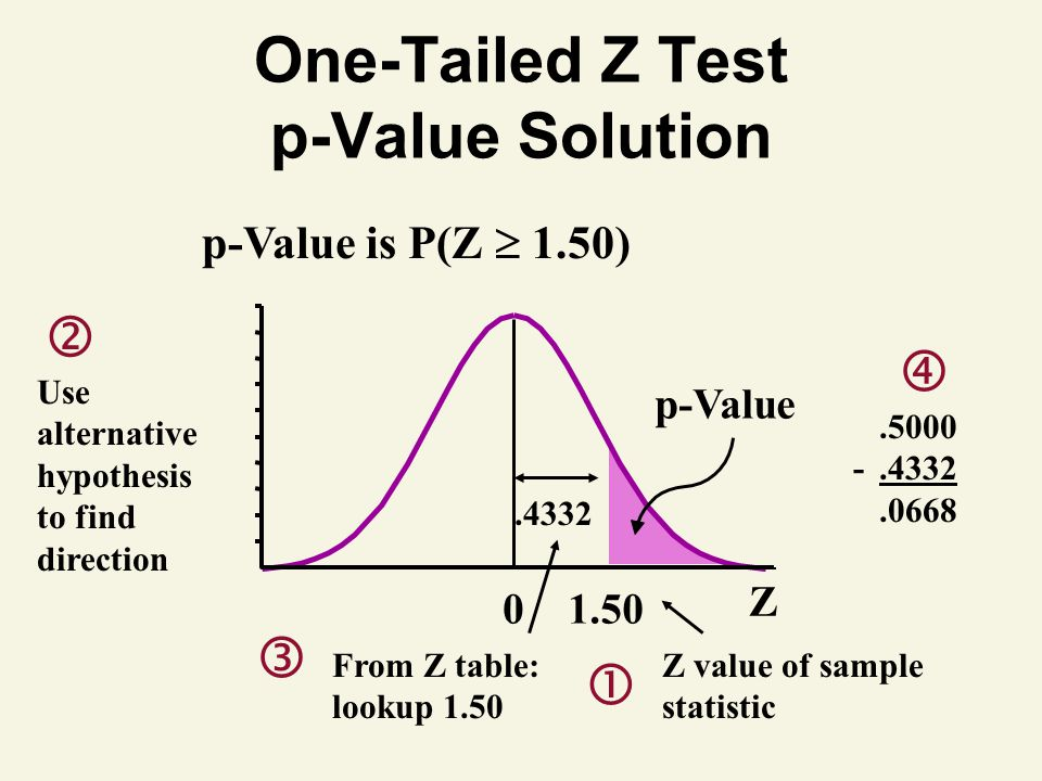 how to find p value from z statsitic