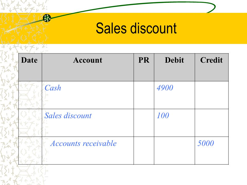 accounts receivable and cash discount What are 'accounts receivable (a/r) discounted' accounts receivable discounted refers to outstanding invoices representing money owed to a creditor which the firm/creditor sells to a buyer for less than face value, typically to.