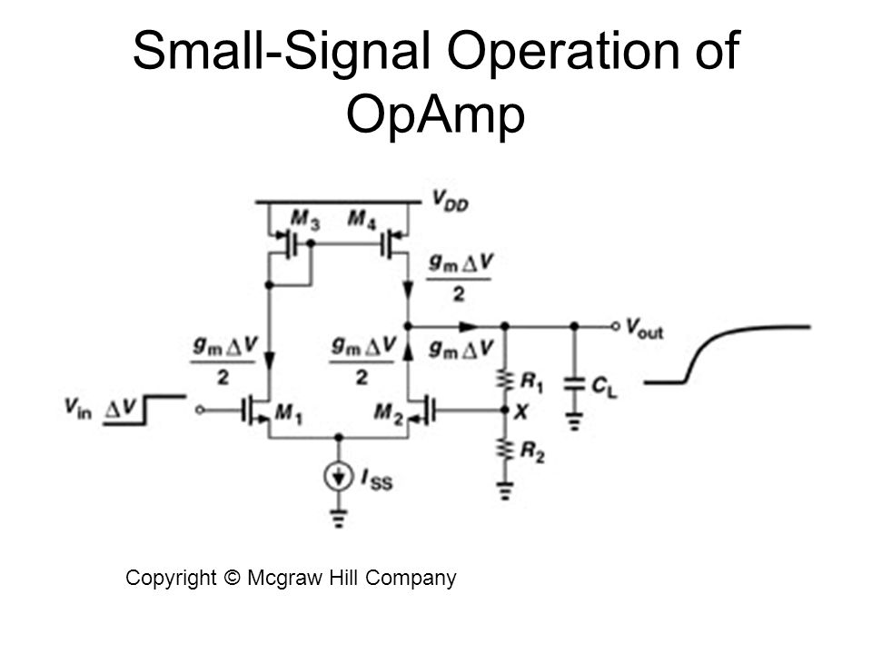 Small-Signal Operation of OpAmp