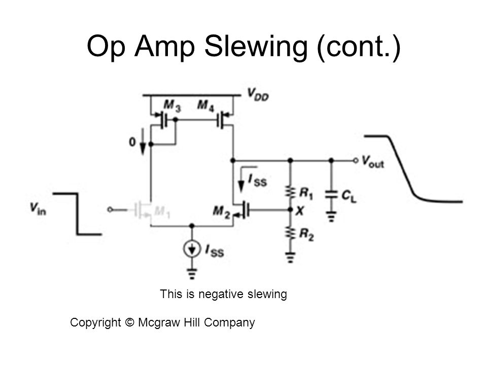 Op Amp Slewing (cont.) This is negative slewing