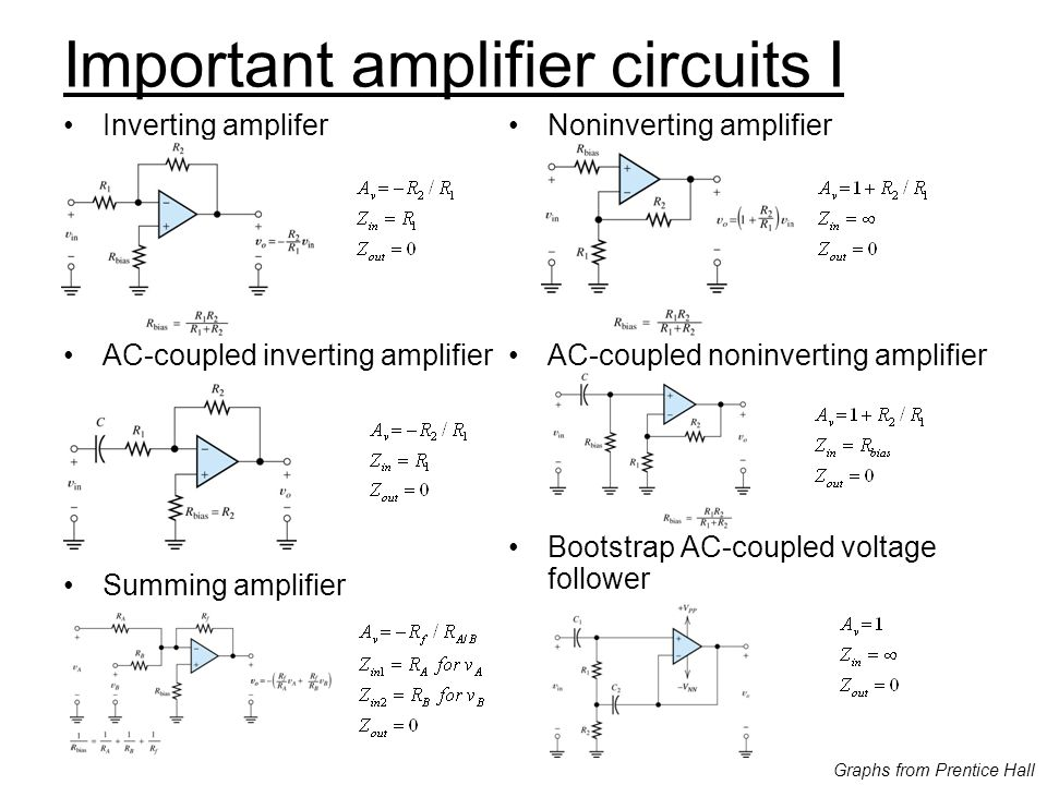 Important amplifier circuits I