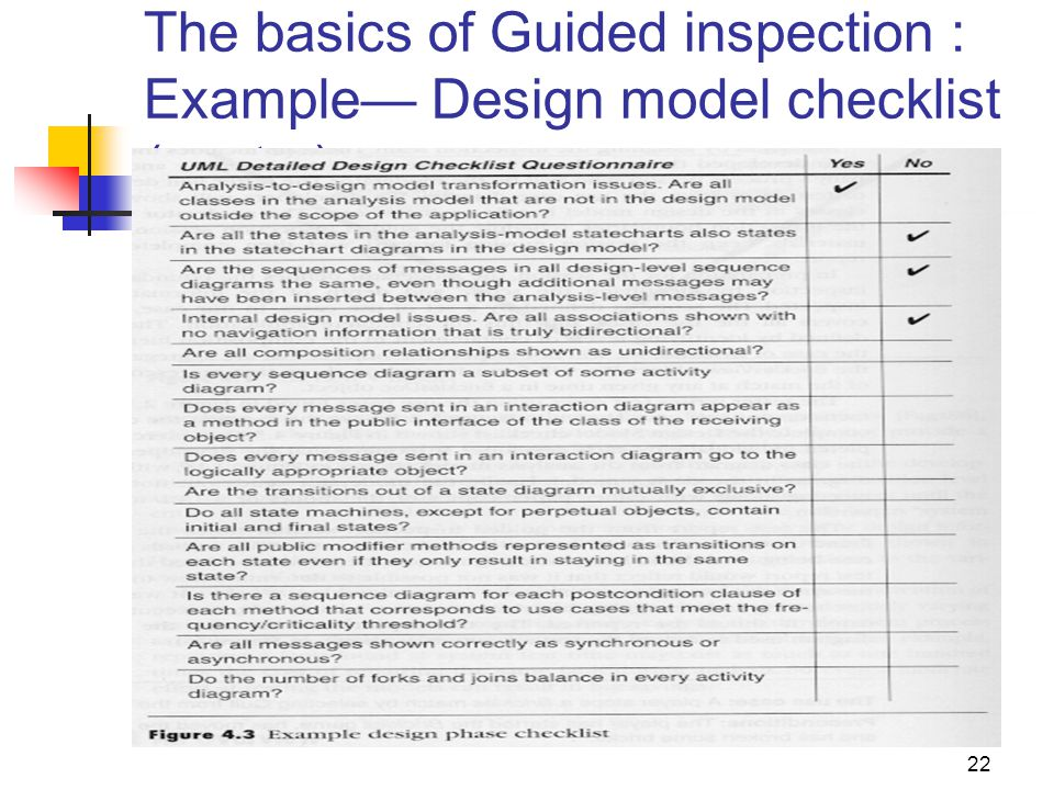 The basics of Guided inspection : Example— Design model checklist (cont...)