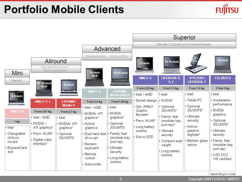 Portfolio Mobile Clients