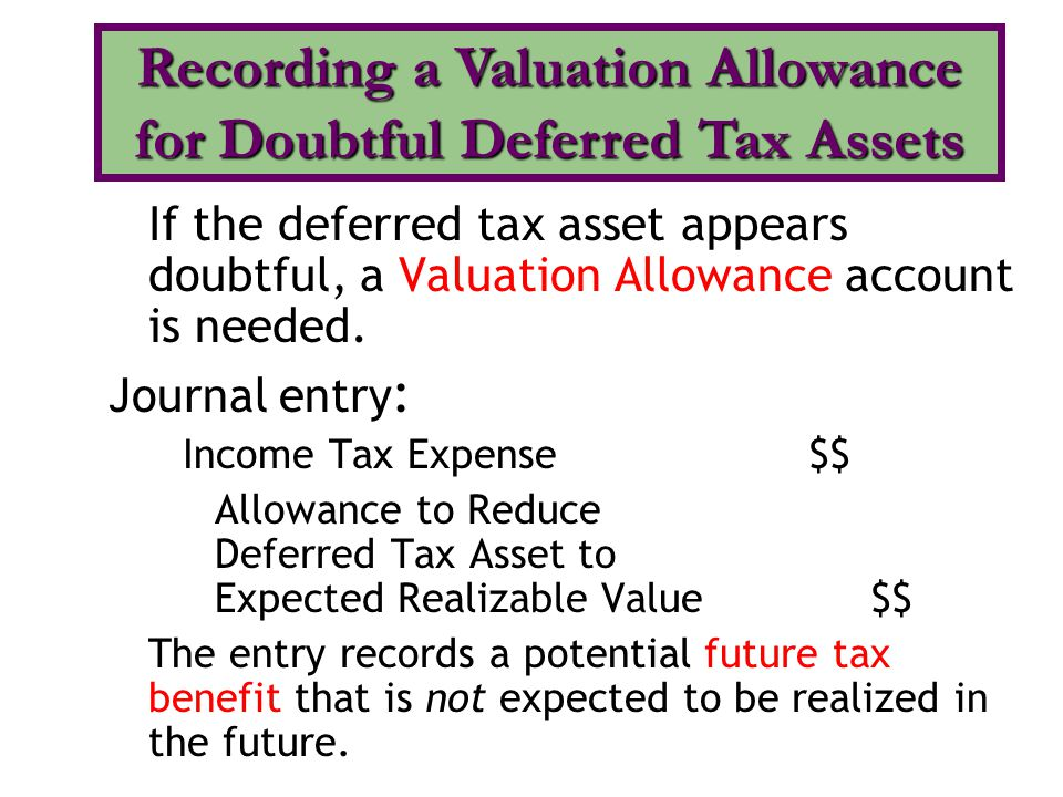 valuation allowance for deferred tax assets Accounting for uncertainty in income taxes—an interpretation of the requirement to assess the need for a valuation allowance for deferred tax assets based on.