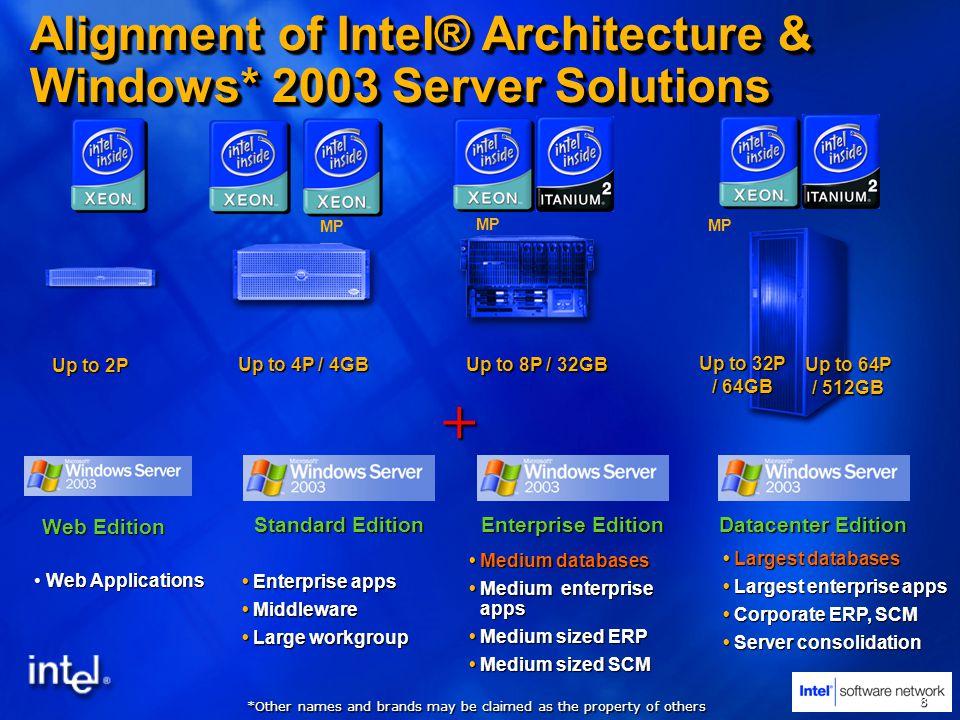 Microsoft database on 64 bit intel platform for for Windows 8 architecture