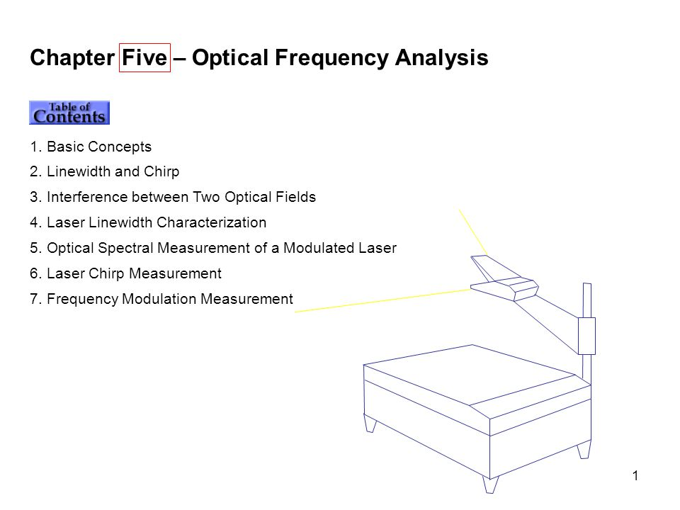 Chapter five optical frequency analysis ppt video online download chapter five optical frequency analysis ccuart Gallery