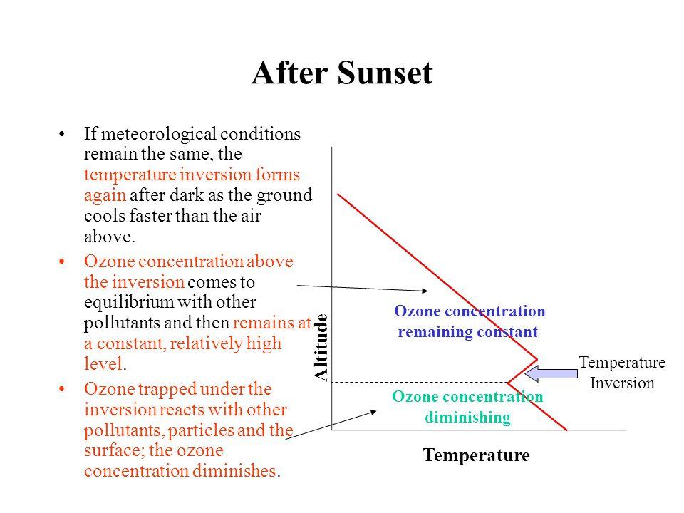 causes of temperature inversion pdf