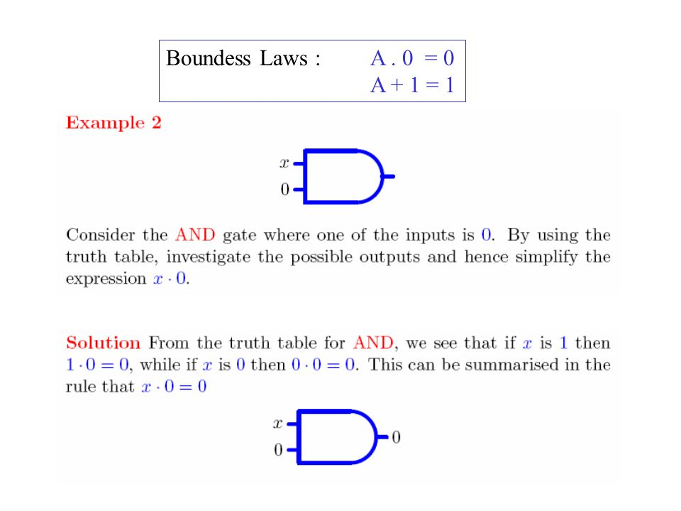 Boundess Laws : A . 0 = 0 A + 1 = 1