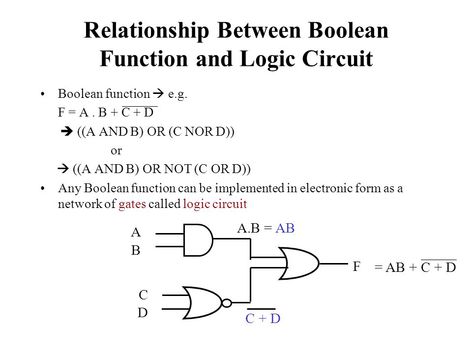 Relationship Between Boolean Function and Logic Circuit