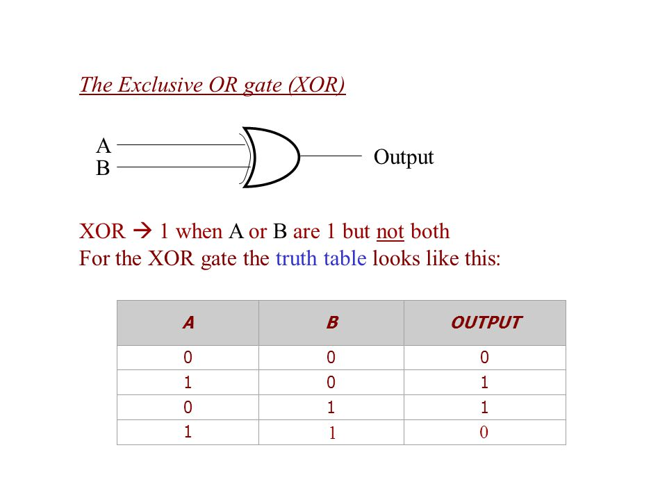 The Exclusive OR gate (XOR)