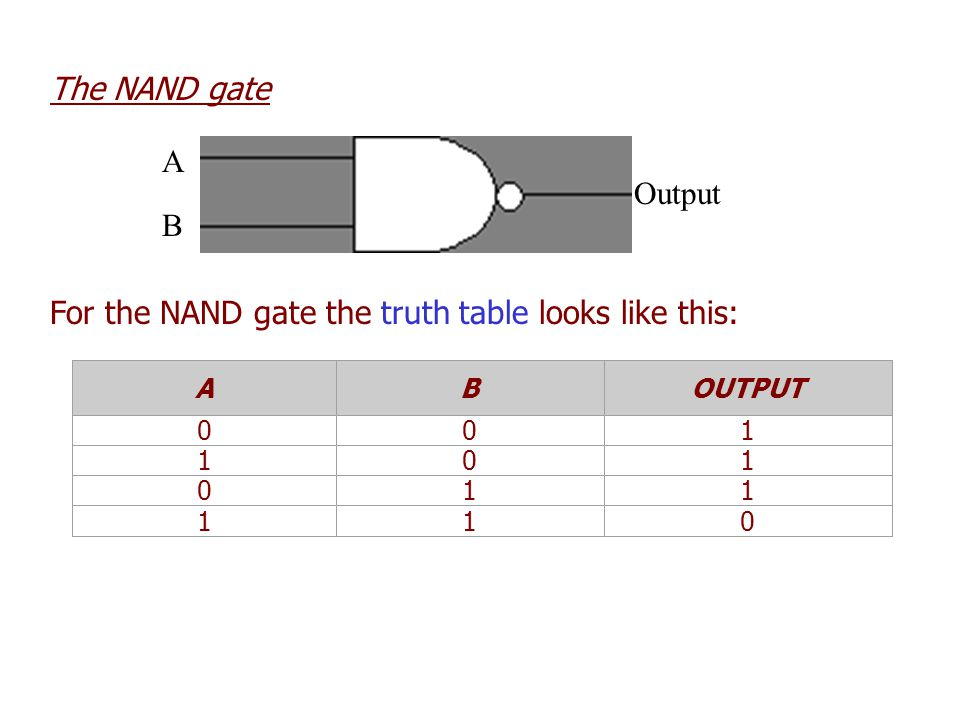 For the NAND gate the truth table looks like this: