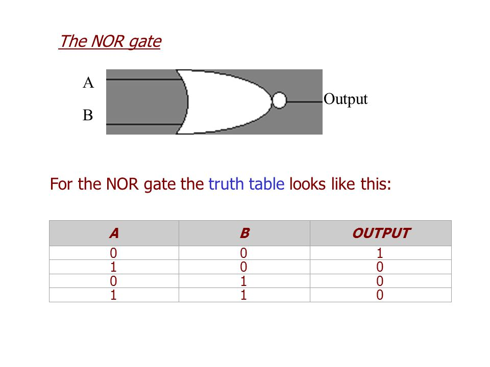 For the NOR gate the truth table looks like this: