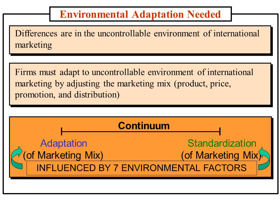 1 distinguish between marketing mix factors and environmental forces The marketing mix gained widespread  a firm's micro-environment comprises factors pertinent to the firm itself, or stakeholders closely connected with the firm.