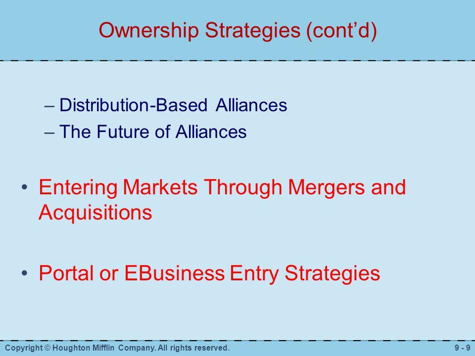 Global market entry strategies ppt video online download - Portal entree ownership ...
