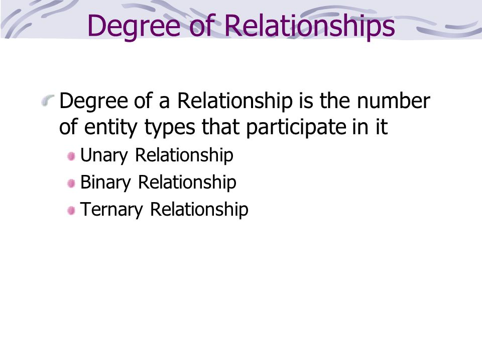 Degree of Relationships