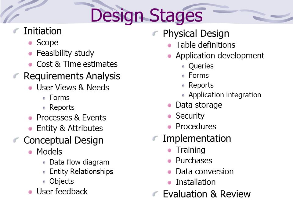 Design Stages Initiation Physical Design Requirements Analysis