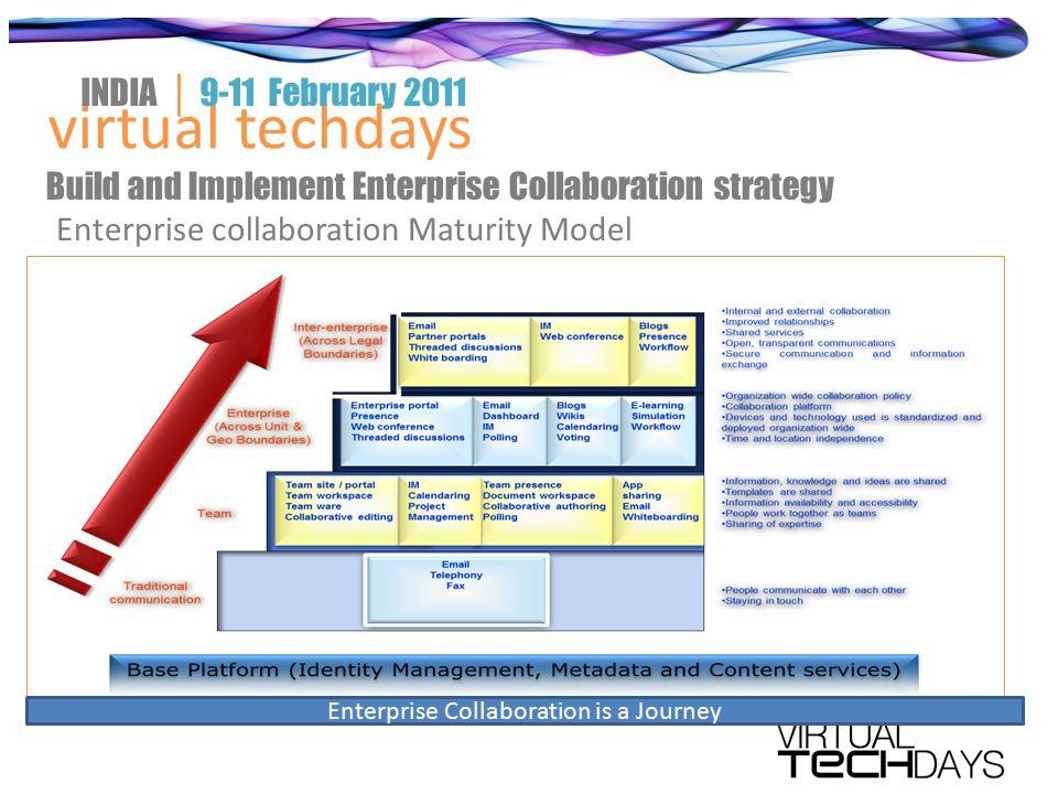 Enterprise Collaboration is a Journey