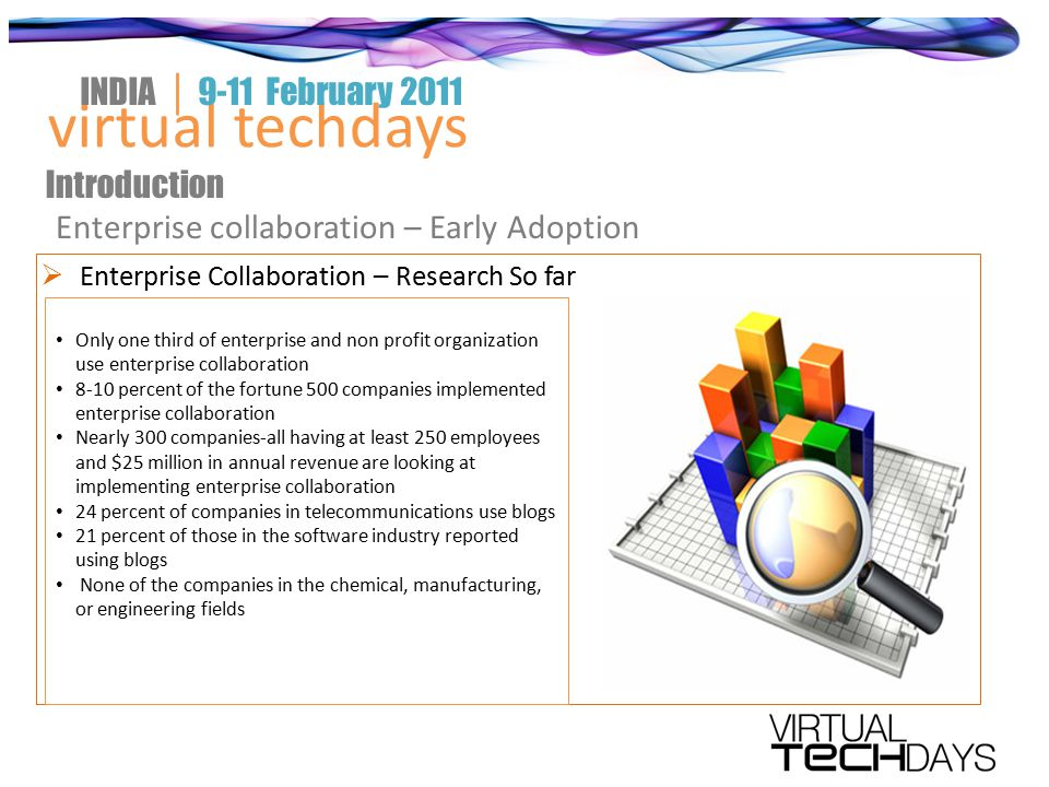 virtual techdays INDIA │ 9-11 February 2011 Introduction
