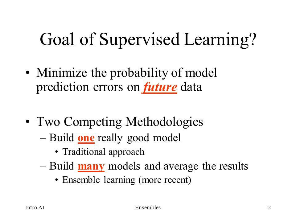 Goal of Supervised Learning