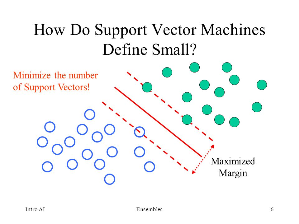 How Do Support Vector Machines Define Small