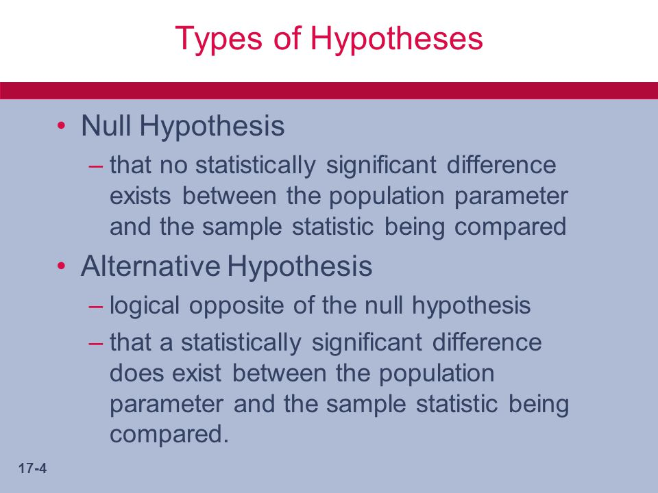 Types of Hypotheses Null Hypothesis Alternative Hypothesis