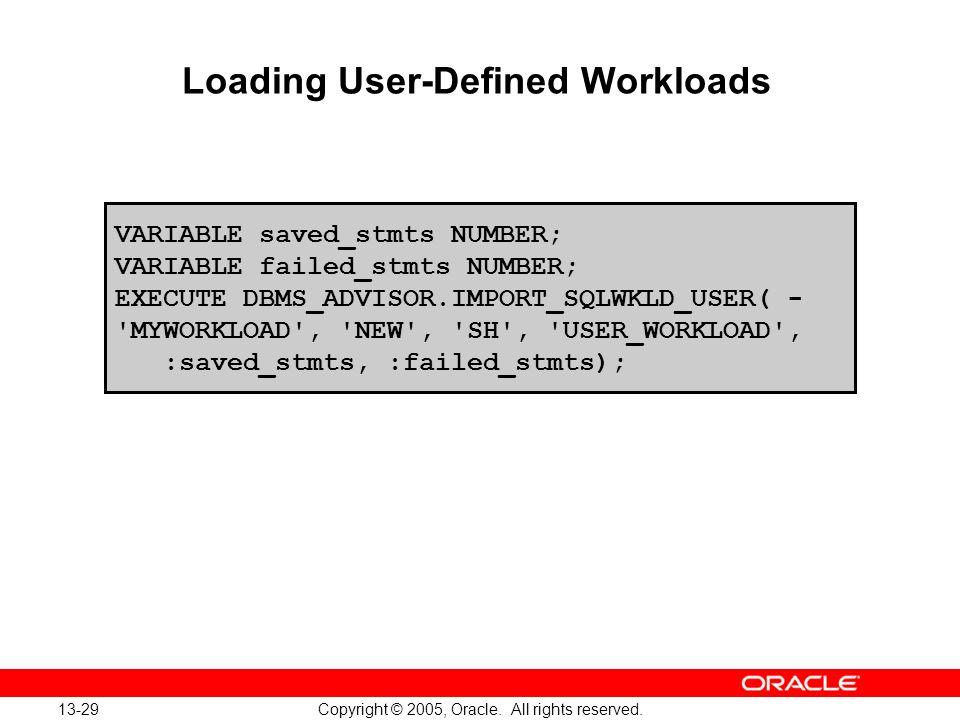 Loading User-Defined Workloads