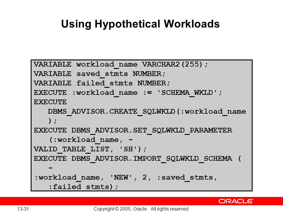 Using Hypothetical Workloads
