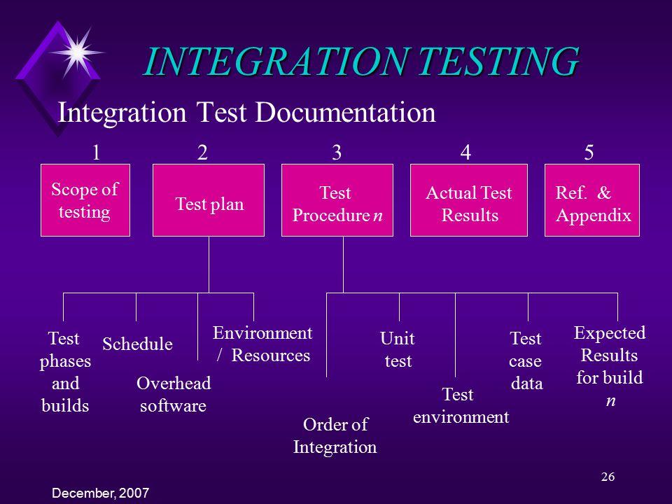 INTEGRATION TESTING Integration Test Documentation 1 2 3 4 5