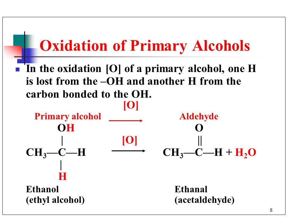 oxidation of alcohol